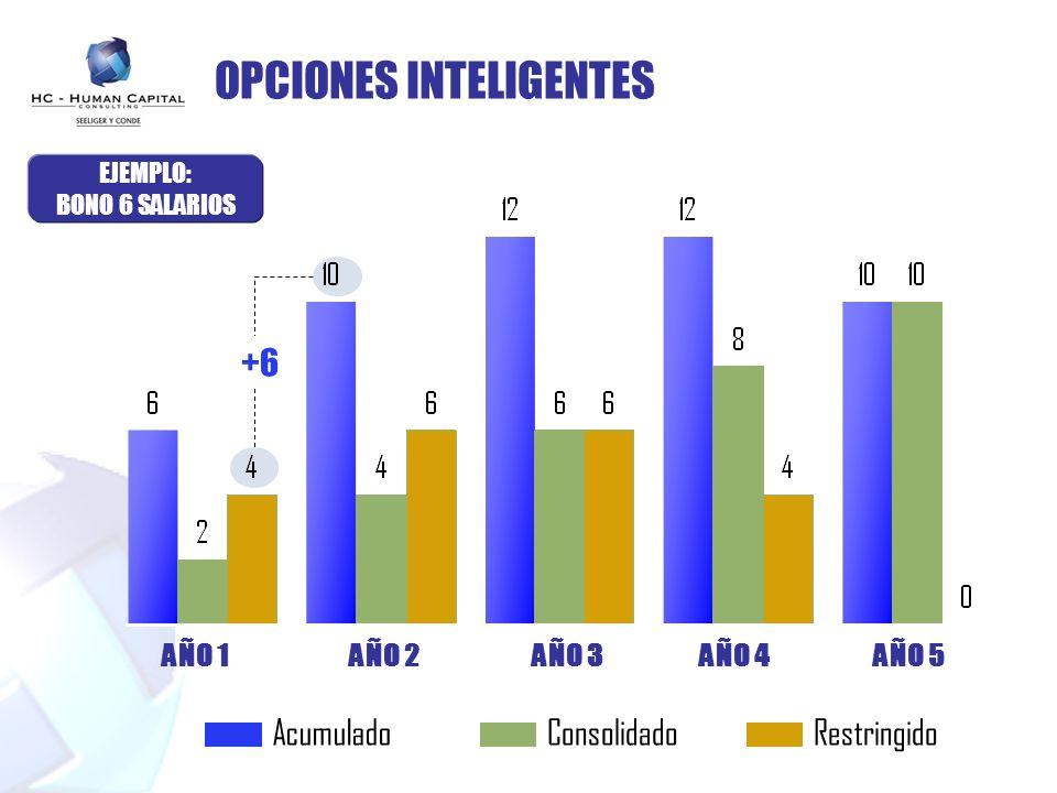 OPCIONES INTELIGENTES