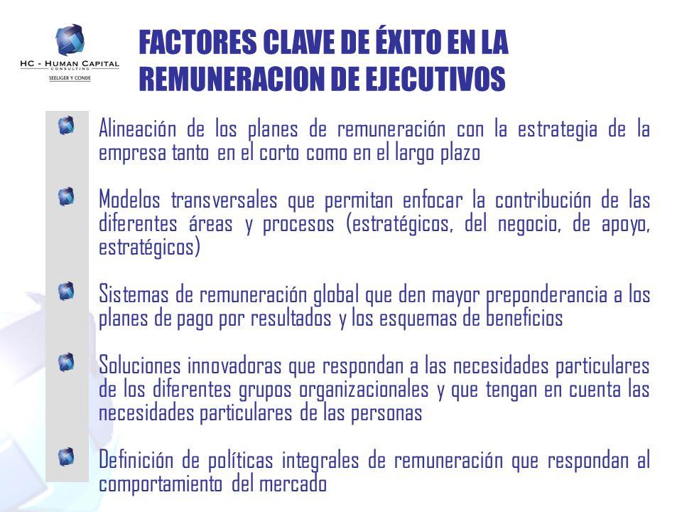 FACTORES CLAVE DE ÉXITO EN LA REMUNERACION DE EJECUTIVOS