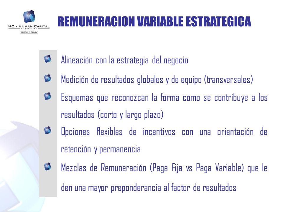 REMUNERACION VARIABLE ESTRATEGICA