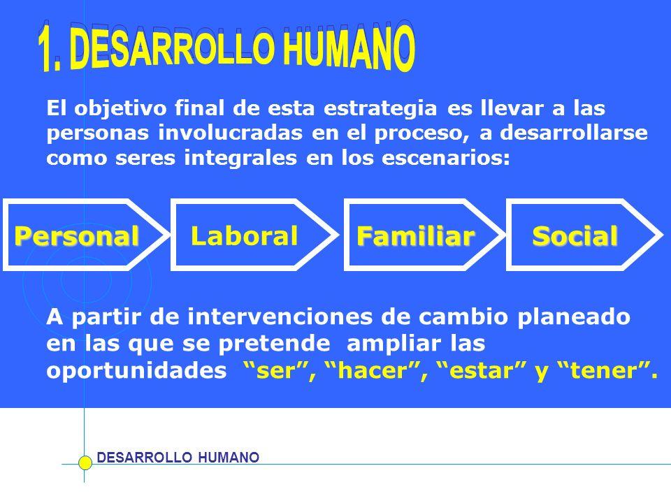 1. DESARROLLO HUMANO 1. DESARROLLO HUMANO
