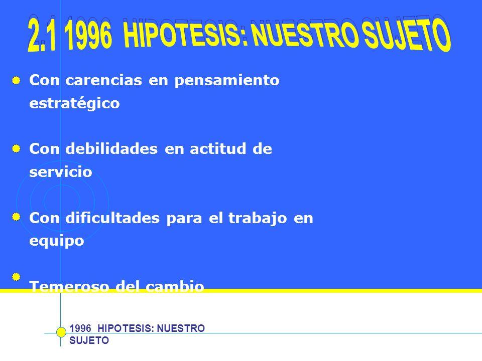 2.1 1996 HIPOTESIS: NUESTRO SUJETO 2.1 1996 HIPOTESIS: NUESTRO SUJETO