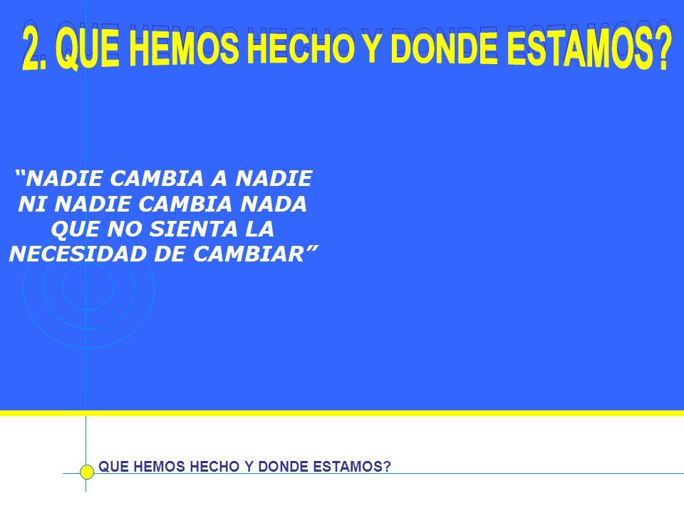 2. QUE HEMOS HECHO Y DONDE ESTAMOS