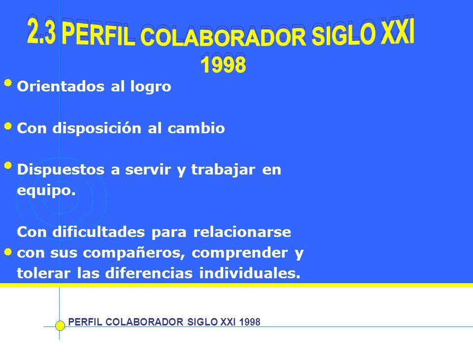 2.3 PERFIL COLABORADOR SIGLO XXI 2.3 PERFIL COLABORADOR SIGLO XXI