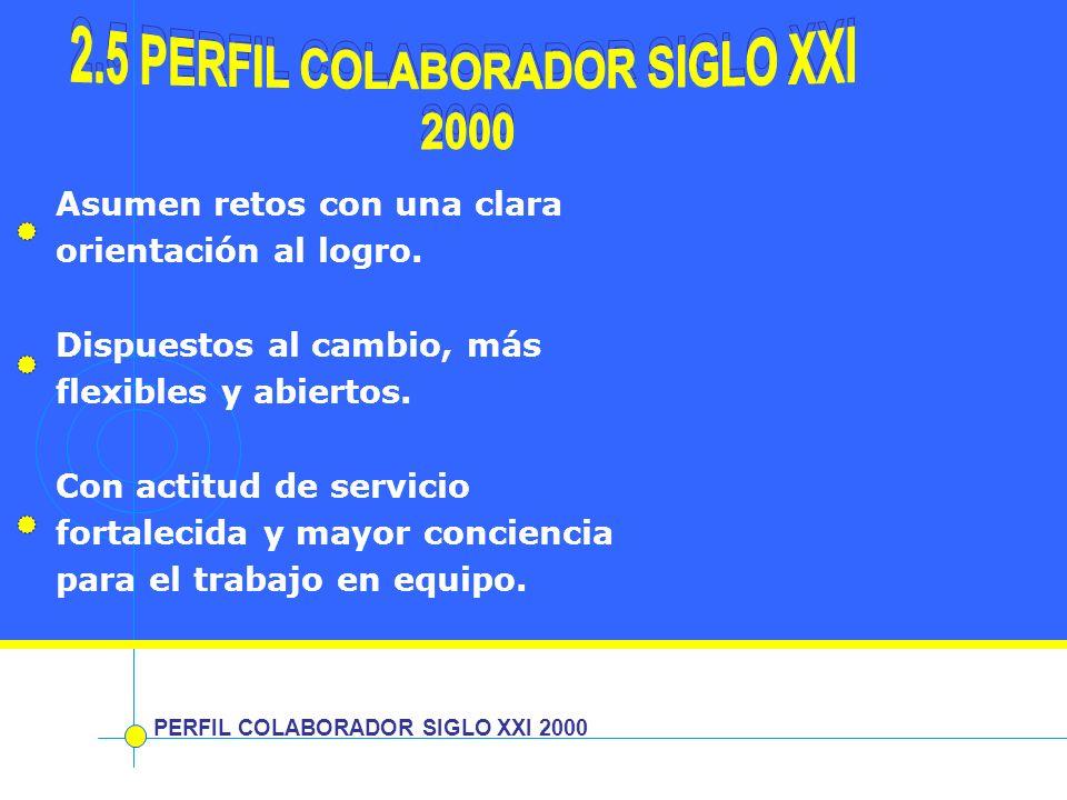 2.5 PERFIL COLABORADOR SIGLO XXI 2.5 PERFIL COLABORADOR SIGLO XXI