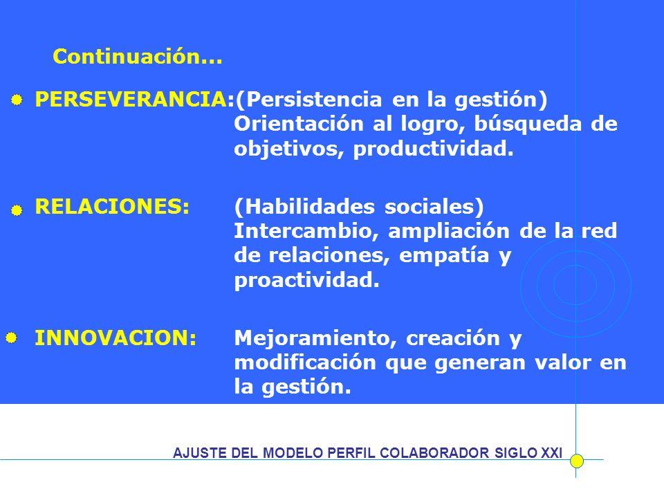 Continuación... PERSEVERANCIA:(Persistencia en la gestión) Orientación al logro, búsqueda de objetivos, productividad.