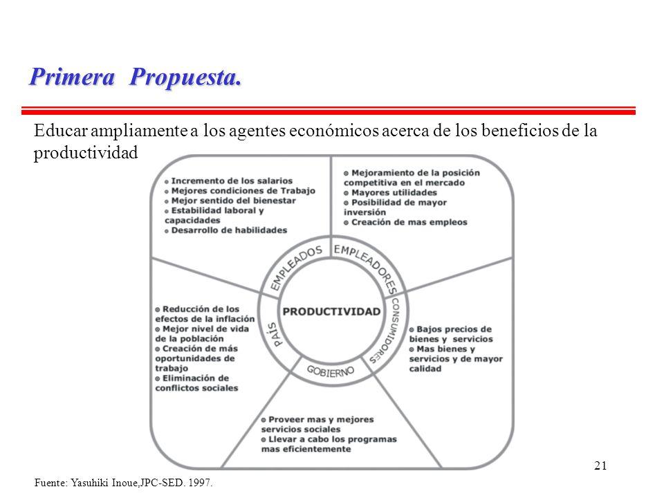 Primera Propuesta. Educar ampliamente a los agentes económicos acerca de los beneficios de la productividad.