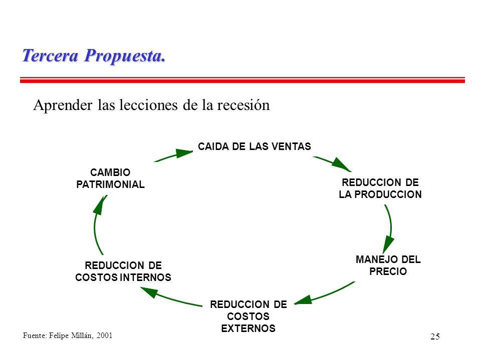 Tercera Propuesta. Aprender las lecciones de la recesión