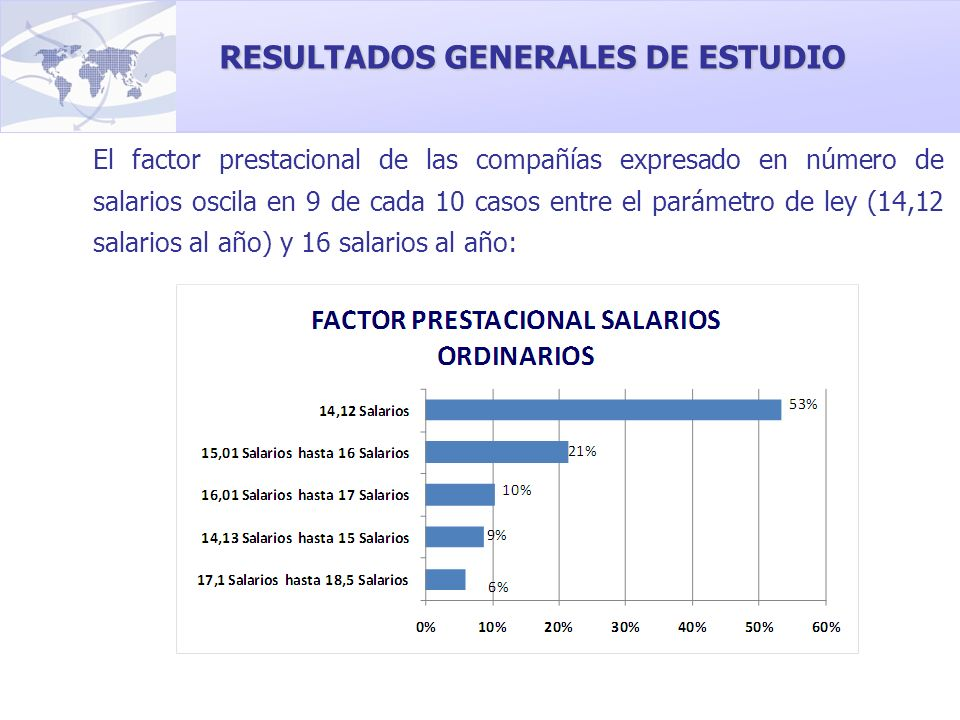 RESULTADOS GENERALES DE ESTUDIO