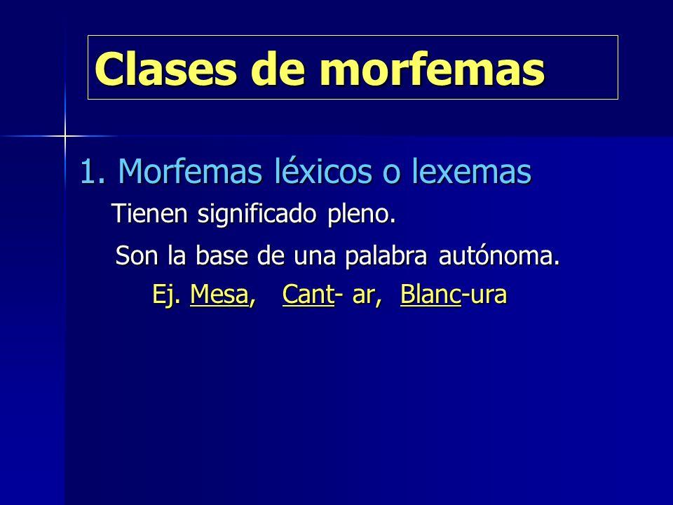 Clases de morfemas 1. Morfemas léxicos o lexemas