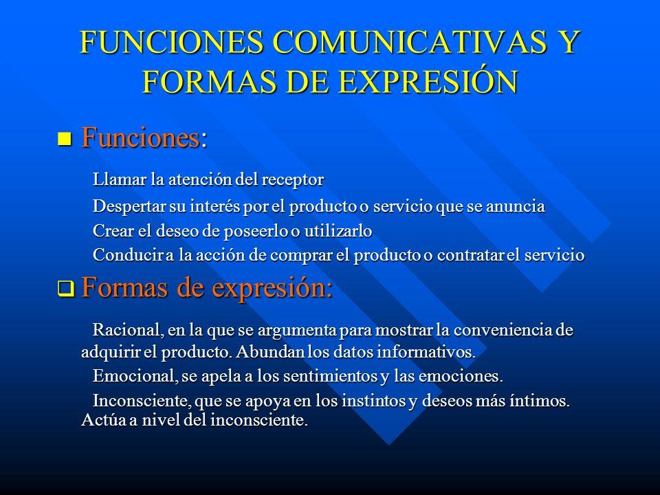 FUNCIONES COMUNICATIVAS Y FORMAS DE EXPRESIÓN