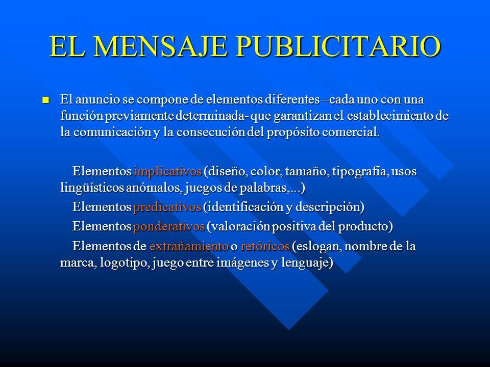 EL MENSAJE PUBLICITARIO