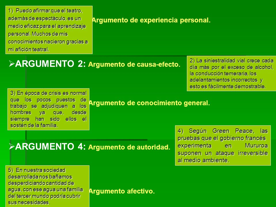 ARGUMENTO 2: Argumento de causa-efecto.