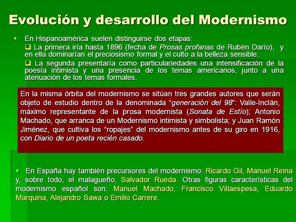 Evolución y desarrollo del Modernismo