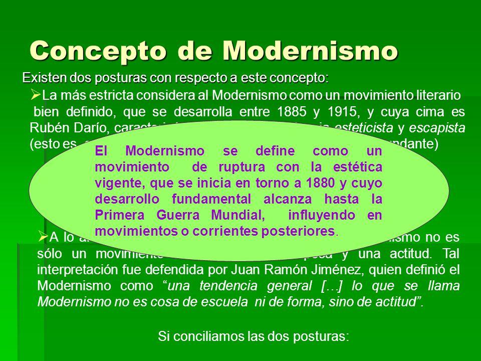 Concepto de Modernismo