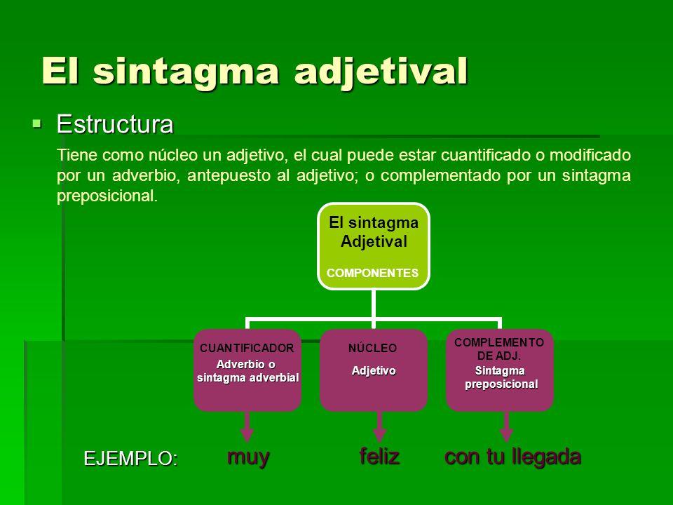 El sintagma adjetival Estructura muy feliz con tu llegada EJEMPLO: