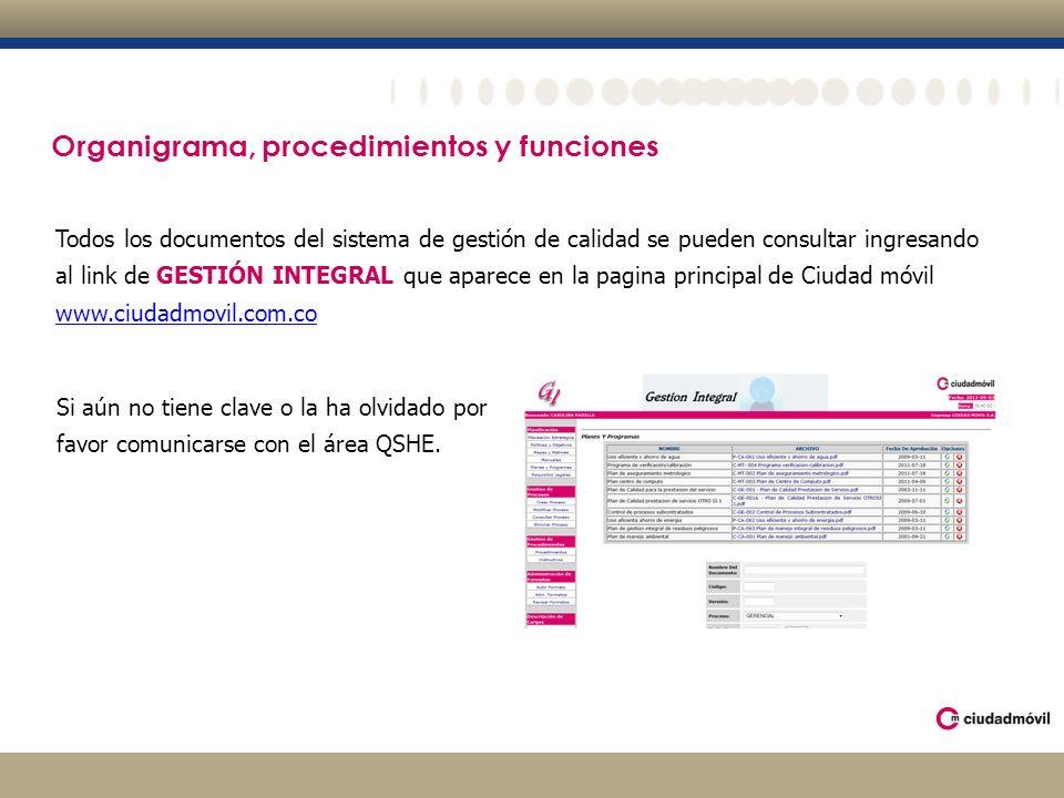 Organigrama, procedimientos y funciones