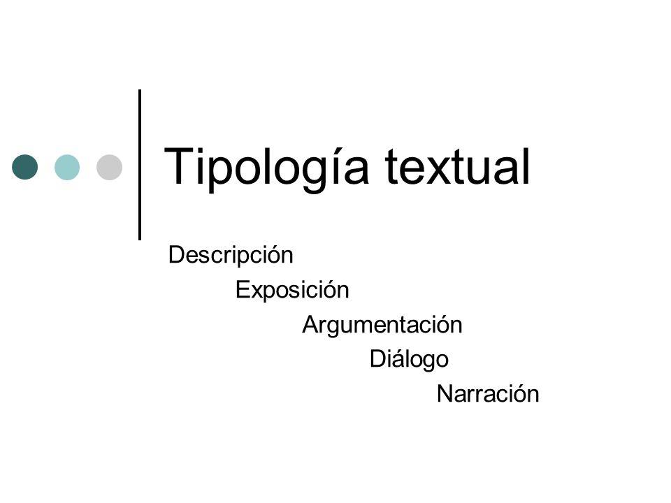 Descripción Exposición Argumentación Diálogo Narración