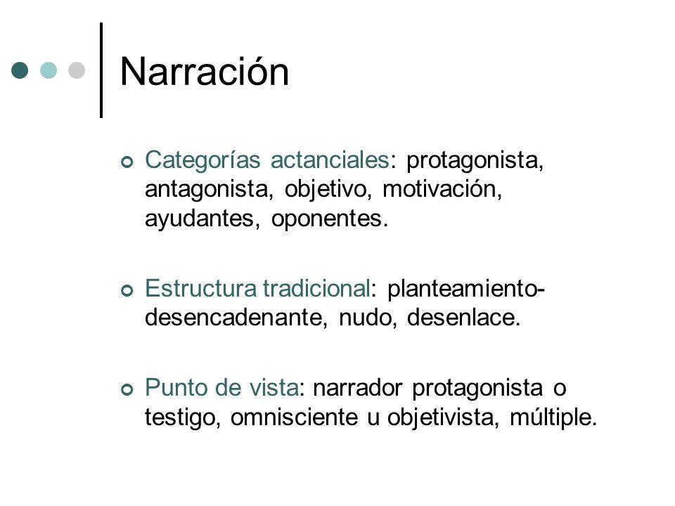 Narración Categorías actanciales: protagonista, antagonista, objetivo, motivación, ayudantes, oponentes.
