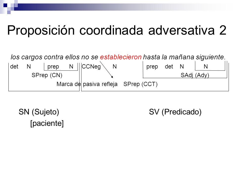 Proposición coordinada adversativa 2