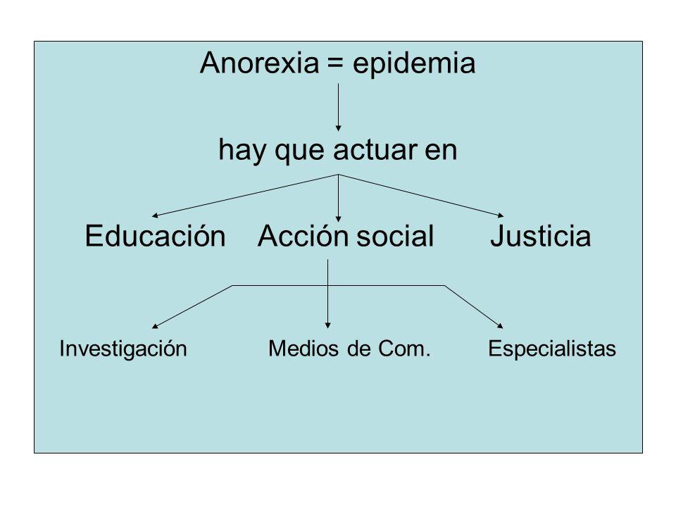 Educación Acción social Justicia