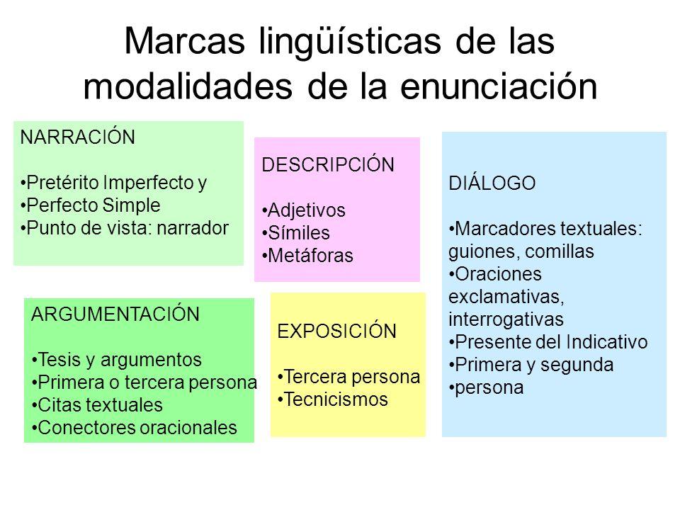 Marcas lingüísticas de las modalidades de la enunciación