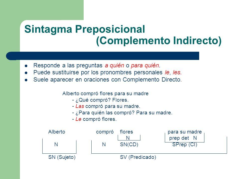 Sintagma Preposicional (Complemento Indirecto)