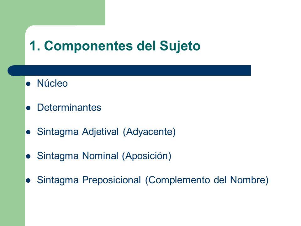 1. Componentes del Sujeto