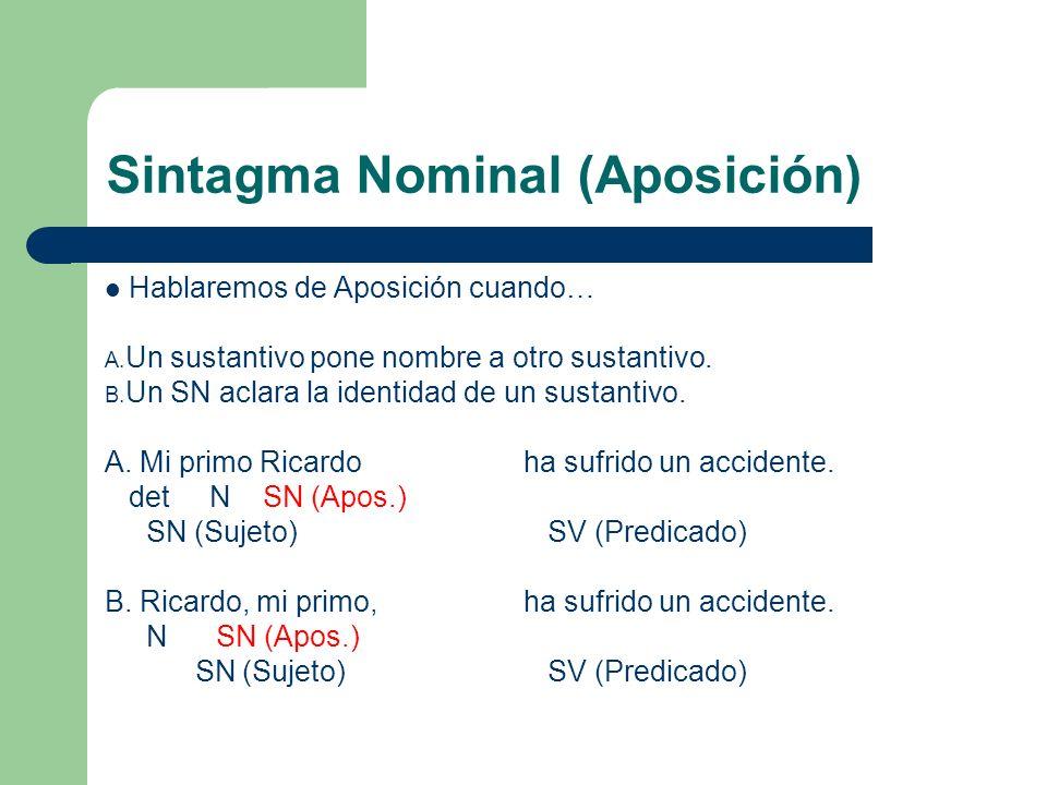 Sintagma Nominal (Aposición)