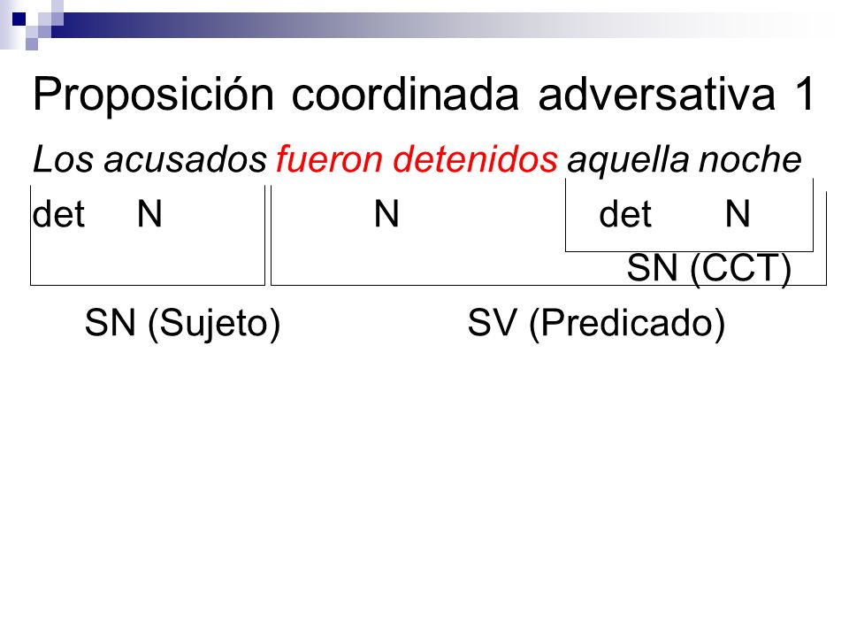 Proposición coordinada adversativa 1