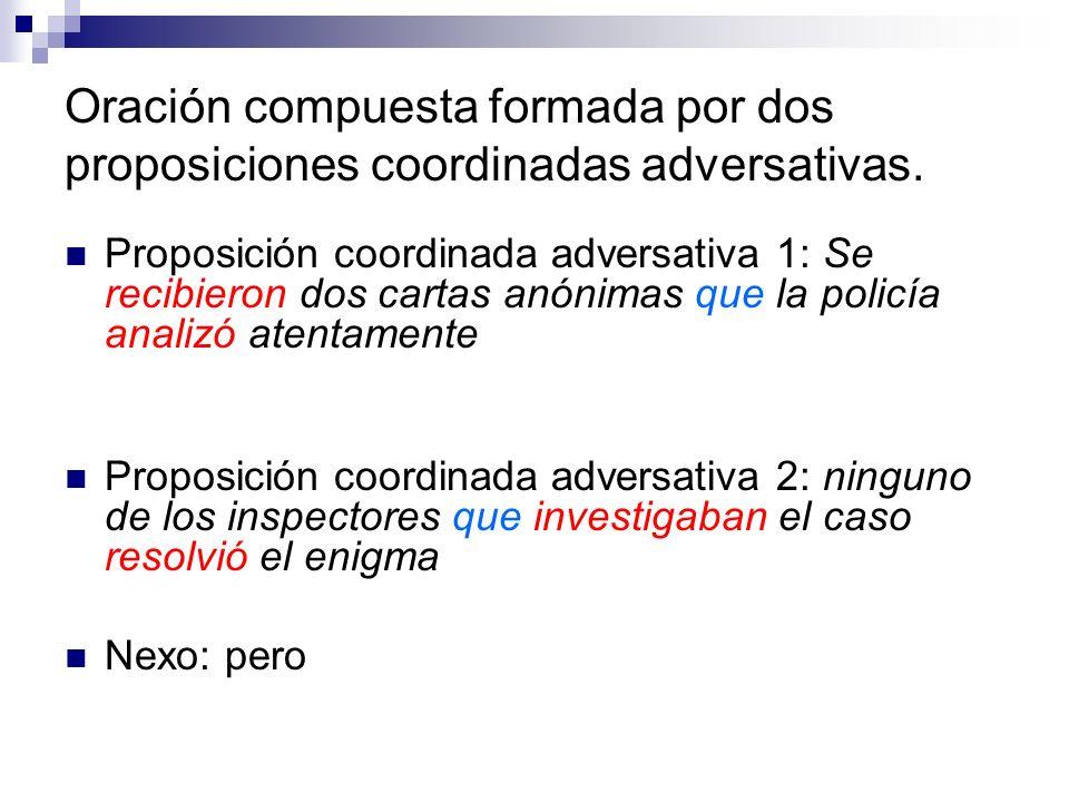 Oración compuesta formada por dos proposiciones coordinadas adversativas.