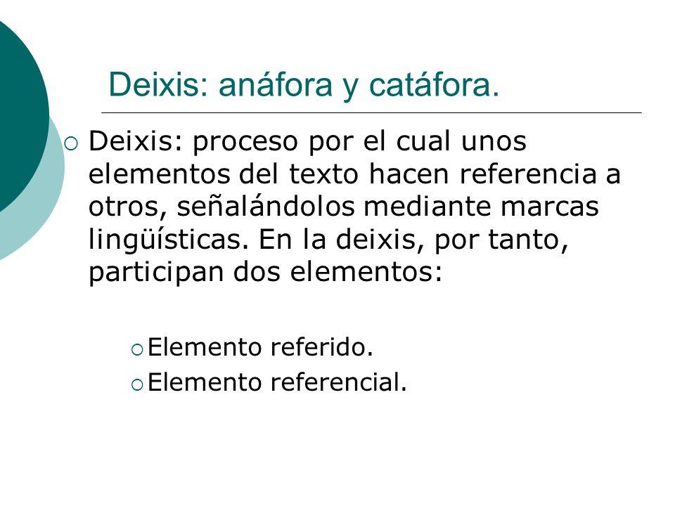 Deixis: anáfora y catáfora.