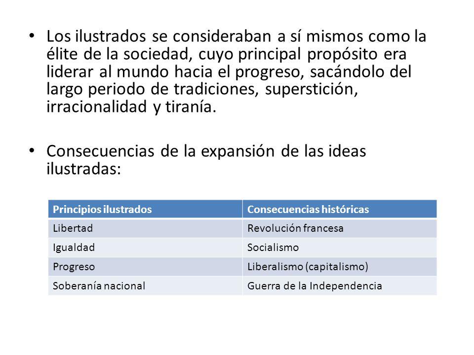 Consecuencias de la expansión de las ideas ilustradas: