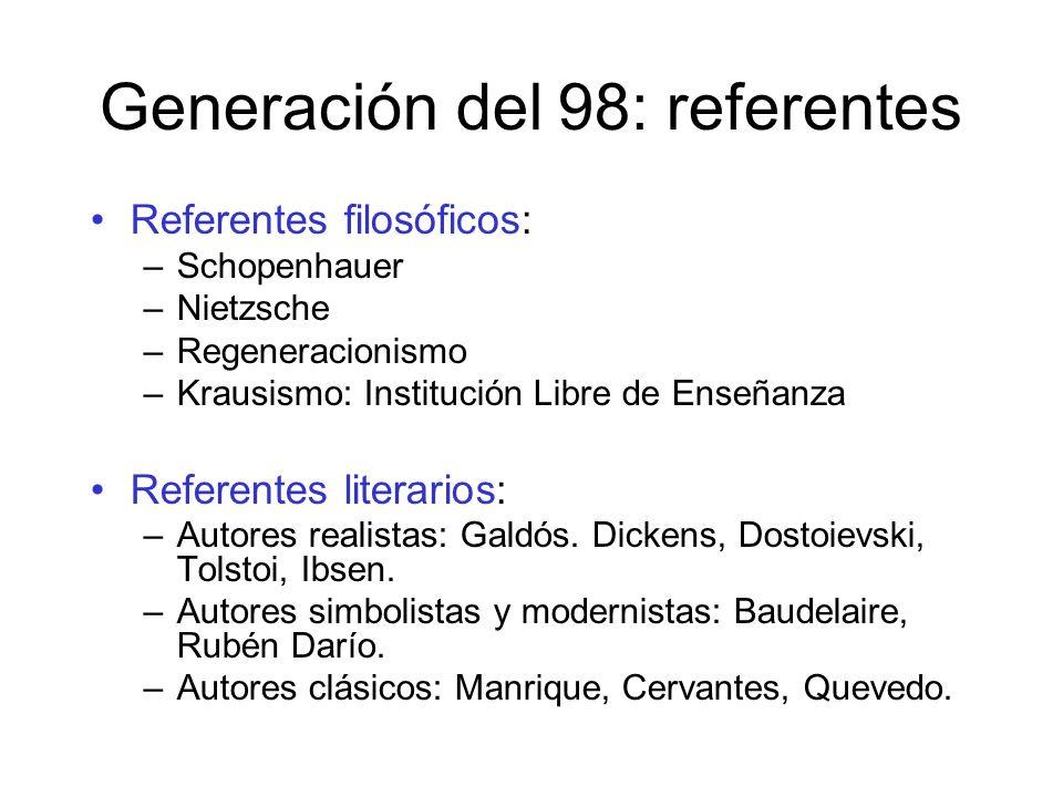 Generación del 98: referentes
