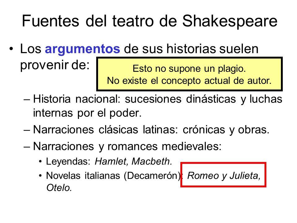 Fuentes del teatro de Shakespeare