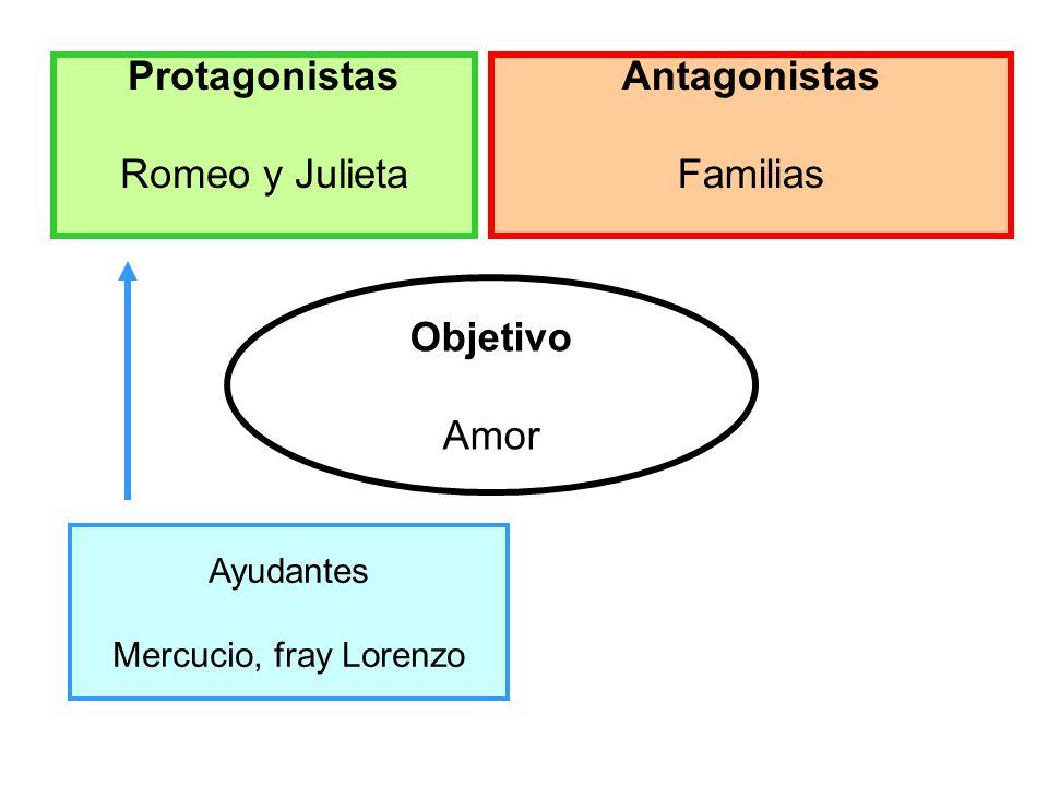 Protagonistas Antagonistas Objetivo