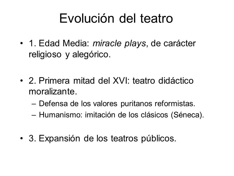 Evolución del teatro 1. Edad Media: miracle plays, de carácter religioso y alegórico. 2. Primera mitad del XVI: teatro didáctico moralizante.
