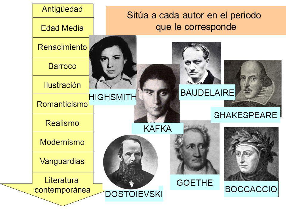 Sitúa a cada autor en el periodo