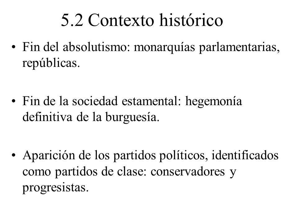 5.2 Contexto histórico Fin del absolutismo: monarquías parlamentarias, repúblicas.
