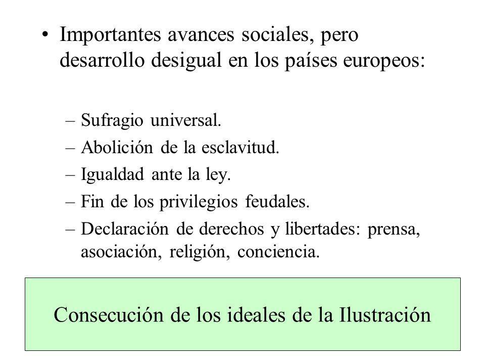 Consecución de los ideales de la Ilustración