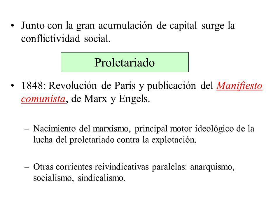 Junto con la gran acumulación de capital surge la conflictividad social.
