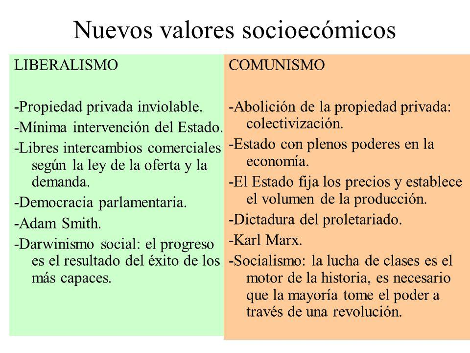 Nuevos valores socioecómicos