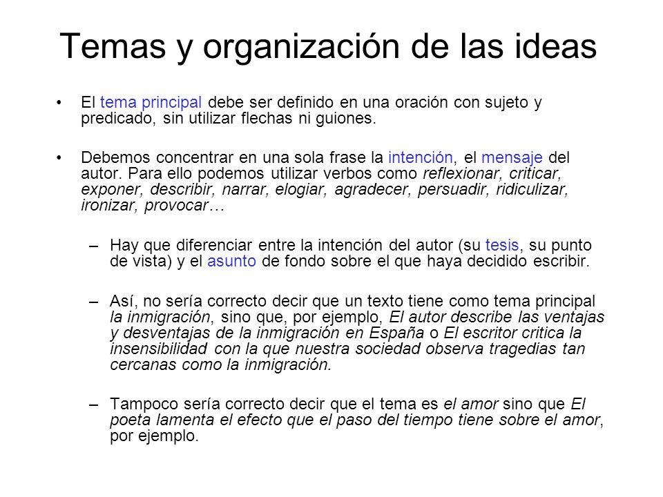 Temas y organización de las ideas