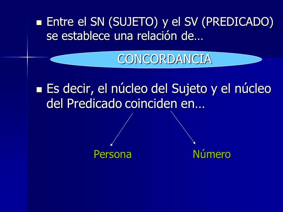 Es decir, el núcleo del Sujeto y el núcleo del Predicado coinciden en…
