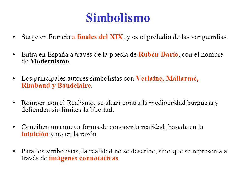 Simbolismo Surge en Francia a finales del XIX, y es el preludio de las vanguardias.