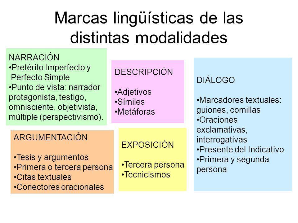 Marcas lingüísticas de las distintas modalidades