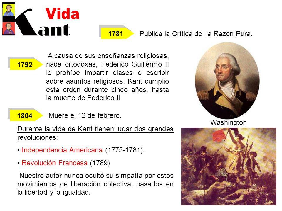 Vida 1781 Publica la Crítica de la Razón Pura.