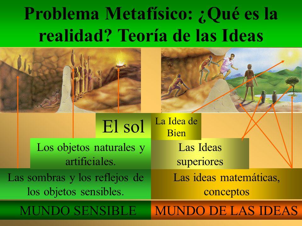 Problema Metafísico: ¿Qué es la realidad Teoría de las Ideas