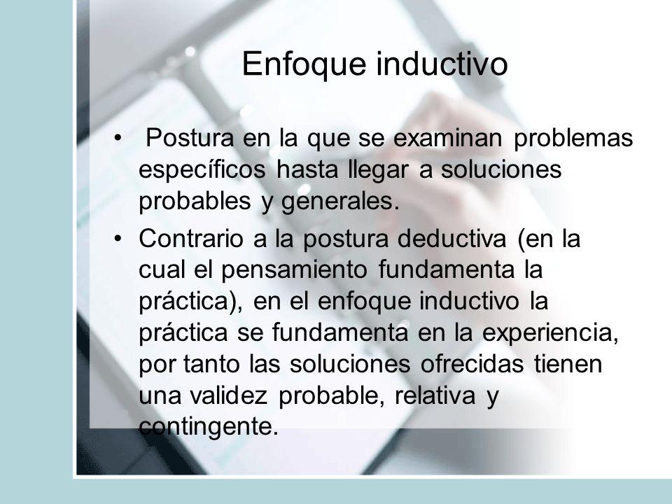 Enfoque inductivo Postura en la que se examinan problemas específicos hasta llegar a soluciones probables y generales.