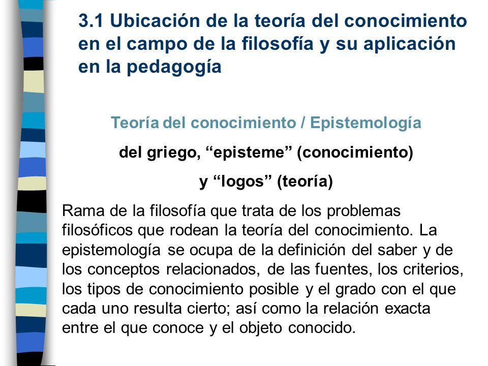 3.1 Ubicación de la teoría del conocimiento en el campo de la filosofía y su aplicación en la pedagogía