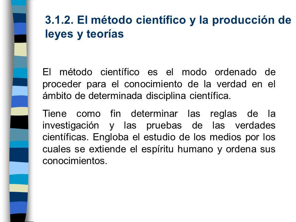 3.1.2. El método científico y la producción de leyes y teorías